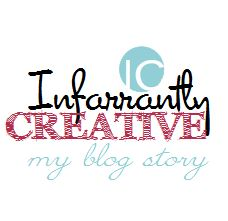 My Blog Story Part 12