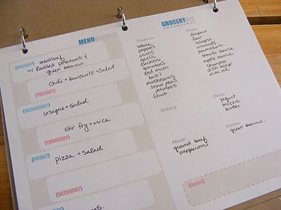 Imperfect Homemaker grocery menu planner